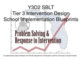 Y3D2 SBLT Tier 3 Intervention Design School Implementation Blueprints