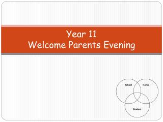 Year 11  Welcome Parents Evening