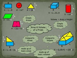 Area  & Volume  o f a Prism