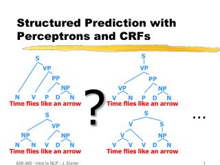 Structured Prediction with Perceptrons and CRFs