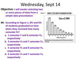 Wednesday, Sept 14