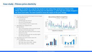 Case  s tudy : Fitness price elasticity