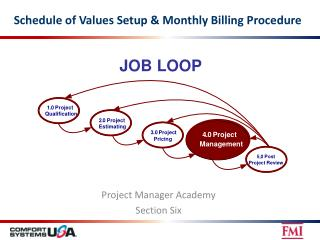 Schedule of Values Setup & Monthly Billing Procedure