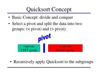 Quicksort Concept