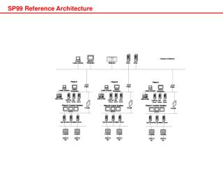 SP99 Reference Architecture