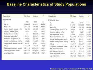 Baseline Characteristics of Study Populations