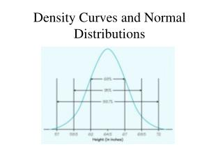 Density Curves and Normal Distributions
