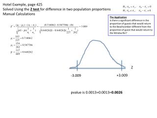 Hotel Example, page 425 Solved Using the  Z test  for difference in two population proportions