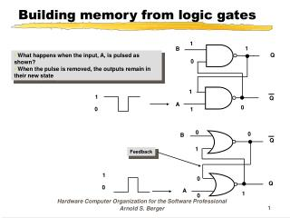 Building memory from logic gates