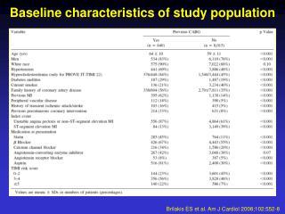 Baseline characteristics of study population