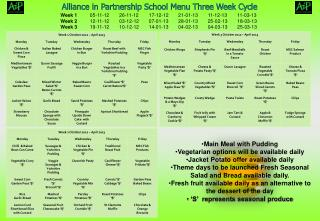 Alliance in Partnership School Menu Three Week Cycle