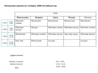 Расписание занятий на  I  четверть 2009-10 учебный год