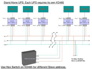 Stand Alone UPS. Each UPS requires its own KD485