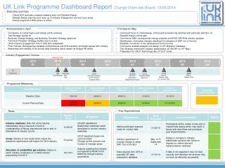 UK Link Programme Dashboard  Report  Change Overview Board: 13/05/2014