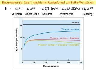 Bindungsenergie: (semi-) empirische Massenformel von Bethe-Weizs�cker