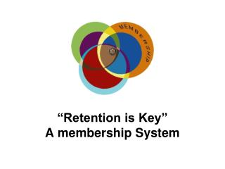 """Retention is Key""  A membership System"
