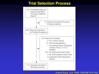 Trial Selection Process