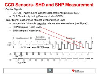 CCD Sensors- SHD and SHP Measurement