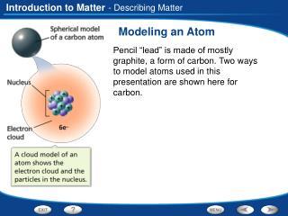 Modeling an Atom