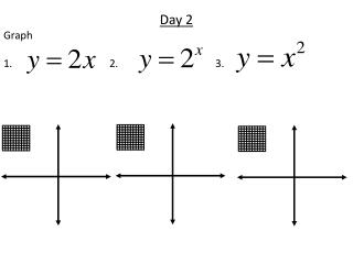 Day 2 Graph  1.2.3.