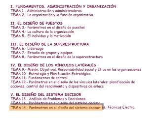 I. FUNDAMENTOS. ADMINISTRACIÓN Y ORGANIZACIÓN TEMA 1.- Administración y administradores