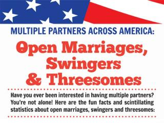 Sex with Multiple Partners Across America: Open Marriages, S