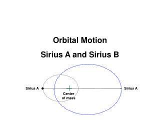 Orbital Motion Sirius A and Sirius B