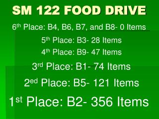 SM 122 FOOD DRIVE