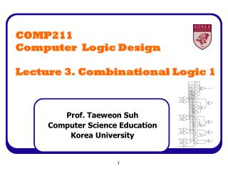 COMP211 Computer  Logic Design Lecture 3. Combinational Logic 1