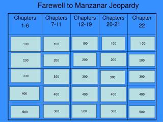 Farewell to Manzanar Jeopardy