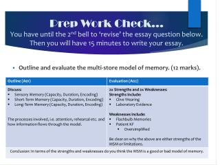 Outline and evaluate the multi-store model of memory. (12 marks).