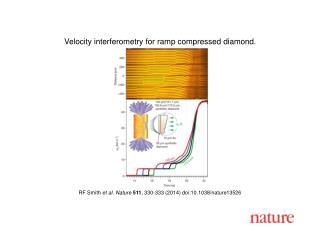 RF Smith  et al. Nature  511 , 330-333 (2014) doi:10.1038/nature13526