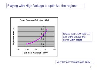 Playing with High Voltage to optimize the regime