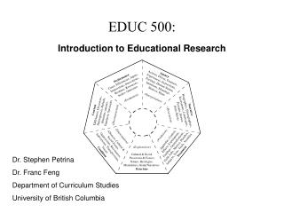 EDUC 500:  Introduction to Educational Research