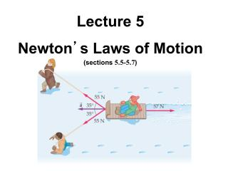 Lecture 5 Newton ' s Laws of Motion