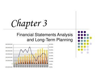 Financial Statements Analysis and Long-Term Planning
