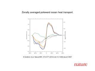 A Goldner  et al. Nature  511 , 574-577 (2014)  doi:10.1038/nature13597