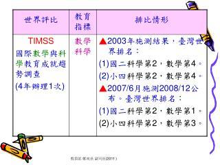 教育部 鄭來長 副司長 (2011 )