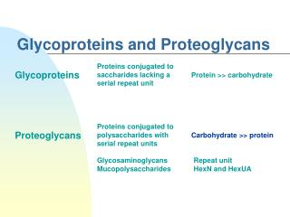 Glycoproteins and Proteoglycans
