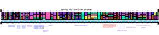 BANDA UHF 300 a 3 000 MHz -Ondas Decimétricas-