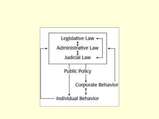 Public Policy - Law