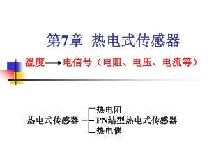第 7 章  热电式传感器 温度      电信号(电阻、电压、电流等)