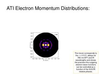 ATI Electron Momentum Distributions: