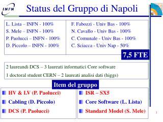 Status del Gruppo di Napoli