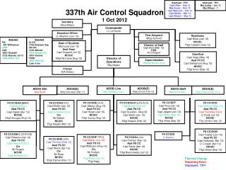 337th  Air Control Squadron  1 Oct 2012