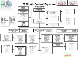 325th Air Control Squadron  1 Nov 2011