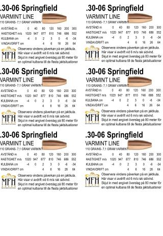 .30-06 Springfield VARMINT LINE  110 GRAINS- 7,1 GRAM VARMINT