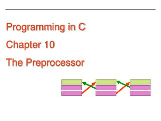 Programming in C Chapter 10  The Preprocessor