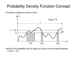 Probability Density Function Concept