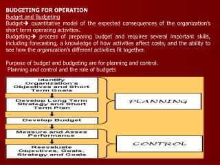 BUDGETING FOR OPERATION Budget and Budgeting